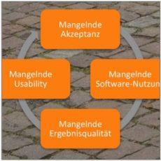 Stolperstein in der Software-Einführung: Mangelnde Akzeptanz