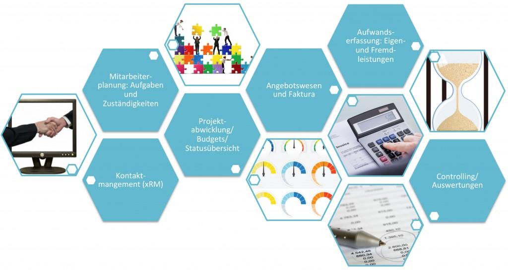 Agentursoftware